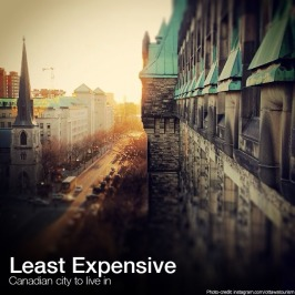 least expensive city copy